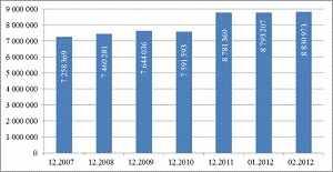 Восстановление и развитие финансового сектора после финансовой рецессии