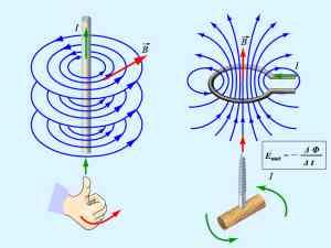 Магнитное поле. Свойства магнитного поля