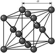 Кристаллическая структура вольфрама