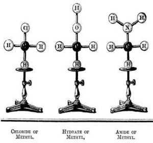 Химия во второй половине XIX в