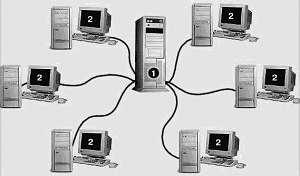 Организация управления локальными сетями