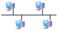 Глобальная вычислительная сеть