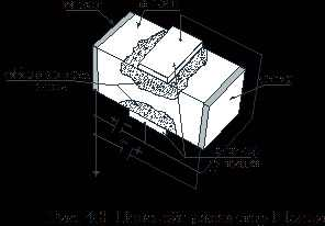 История развития полевых транзисторов