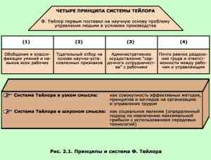 История зарубежной психологии и социологии труда